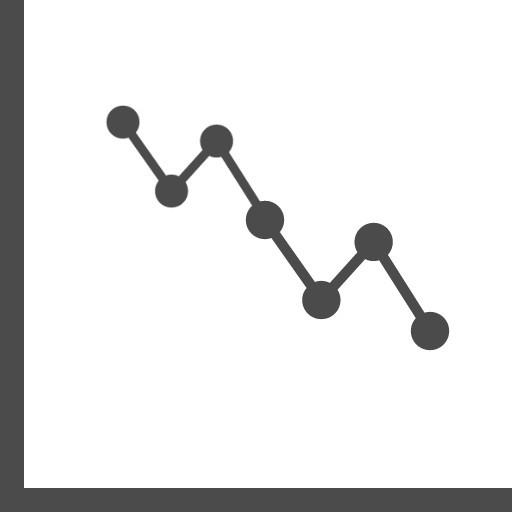 下げ続けるチャート